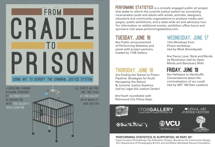 Cradle to Prison_postcard final